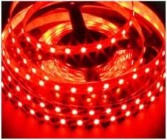 Red Waterproof LED Strip