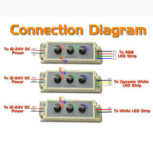 3 Channel PWM Dimmer/RGB Controller