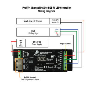 [SCHEMATICS_4UK]  ProAV 4 Channel DMX to RGB-W LED Decoder | Led Controller Wiring Diagram |  | Solid Apollo LED
